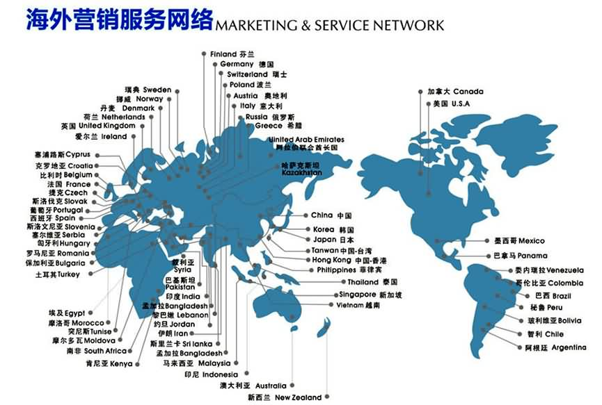 Marketing Network